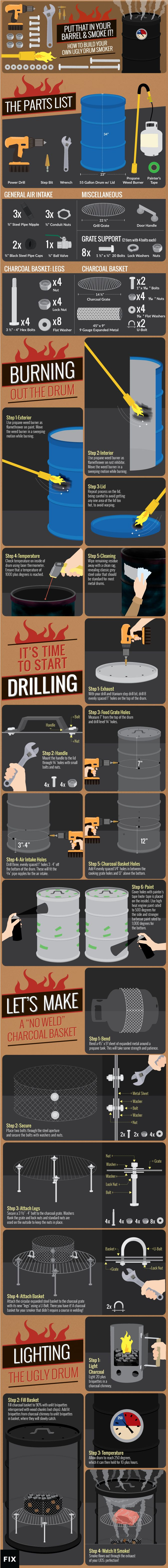 How to Build Your Own Ugly Drum Smoker - The ultimate DIY project for the backyard chef: Building your own ugly drum smoker. There are some great smokers on the market, but price tag can be hefty. So, instead of shelling out $800-900 on a smoker, you can make one for well under $200. Source: fixit.com blog