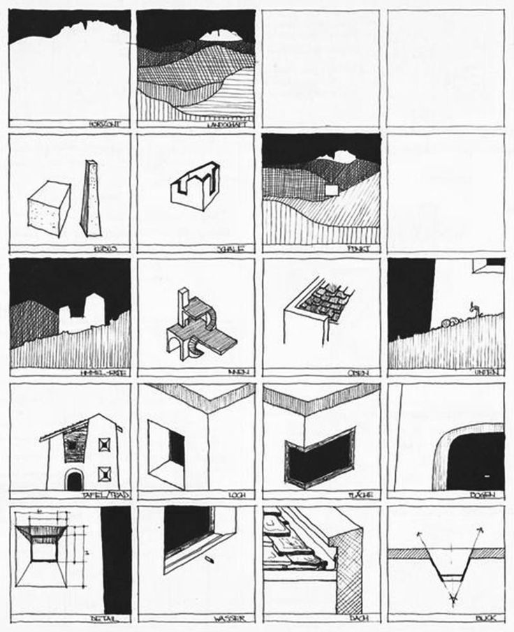 Architecture Design Vocabulary 1197 best architecture images on pinterest | architecture, arches