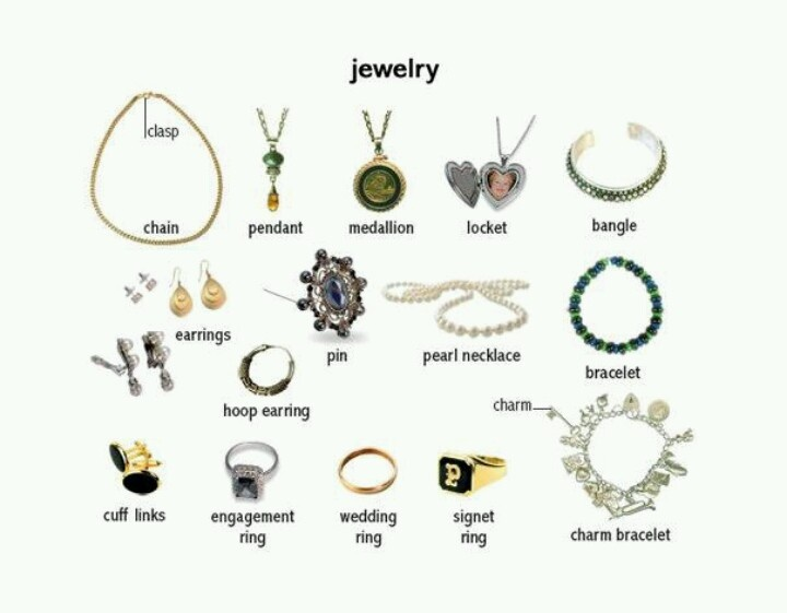 Jewelry vocabulary in English