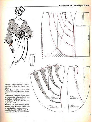 jupe avec plis radiaux
