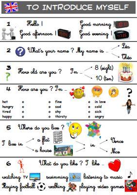 savoir se presenter en anglais