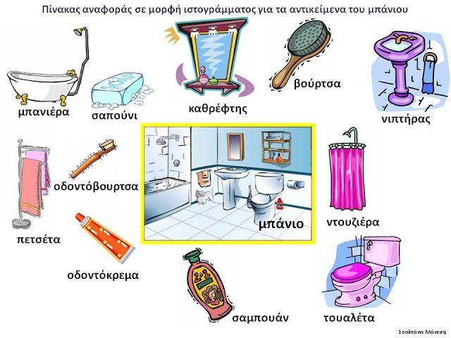 Δραστηριότητες, παιδαγωγικό και εποπτικό υλικό για το Νηπιαγωγείο: Πίνακας αναφοράς με τα αντικείμενα του σπιτιού (2)