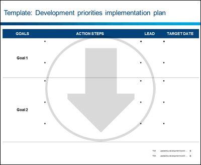 249 best Brilliance images on Pinterest Beds, Business planning - implementation plan templates