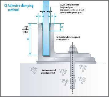 Shower Curb Construction On Concrete Floor