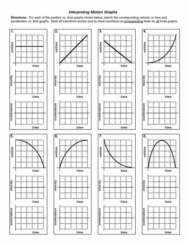 Motion Graph Analysis Worksheet New Kinematics Motion