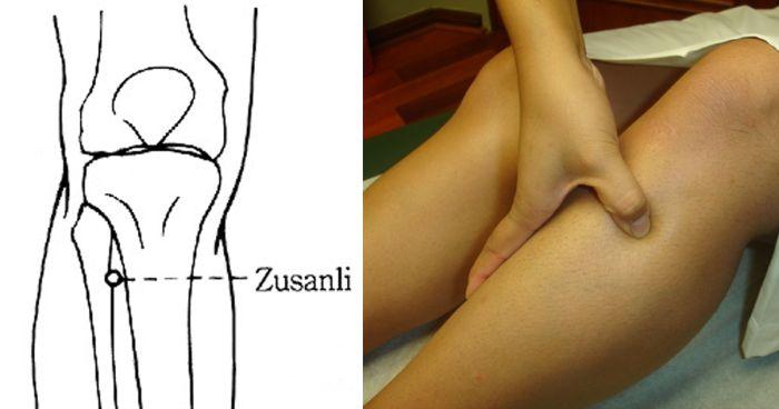 Zu San Li : Voici ce qui se passe quand vous massez ce point sur votre jambe Selon la médecine chinoise, le corps est un système énergétique, et le flux