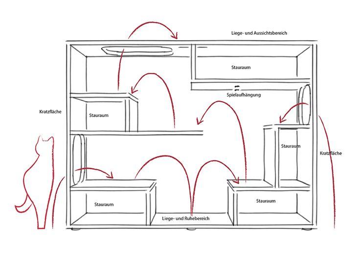 17 best images about designer katzenm bel on pinterest. Black Bedroom Furniture Sets. Home Design Ideas