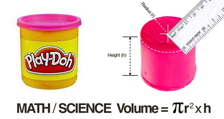 Ideas for Play-Doh maths and science.