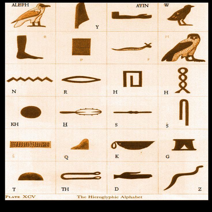 88 Best Egypt Images On Pinterest