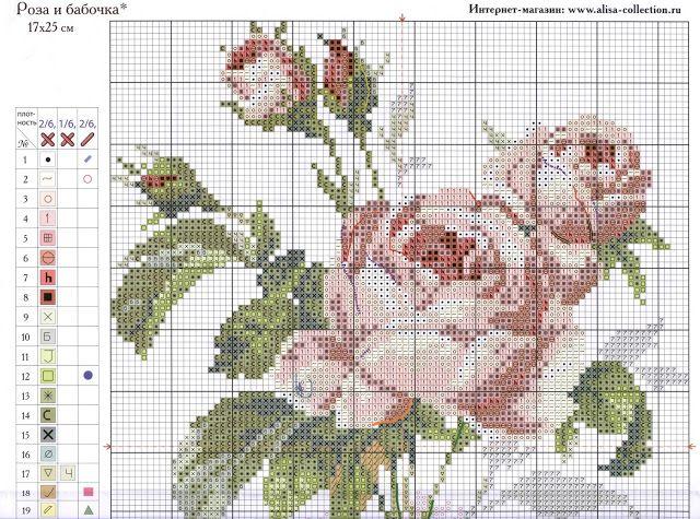 Вышивка крестом роз всех фирм