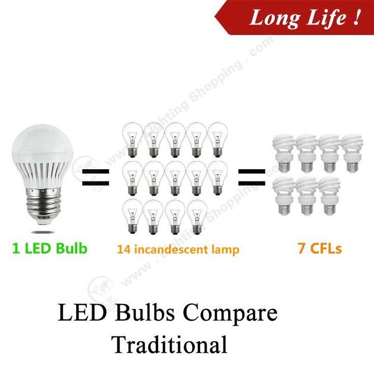 Low Price LED Bulbs, E27, Globe Shape, 85V~265V, Replaces Traditional Incandescent - Energy-saving