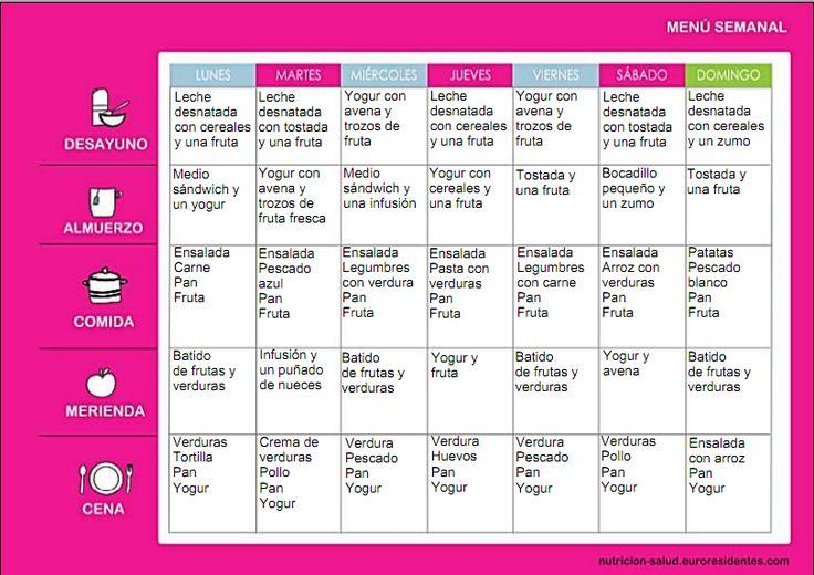 Nutrición y Salud : Menú para adelgazar con una dieta sana y equilibra...