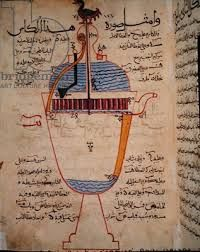al-jazari book of ingenious mechanical devices - Google Search