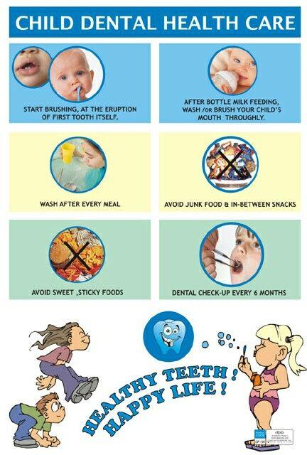Child Dental Care Tips
