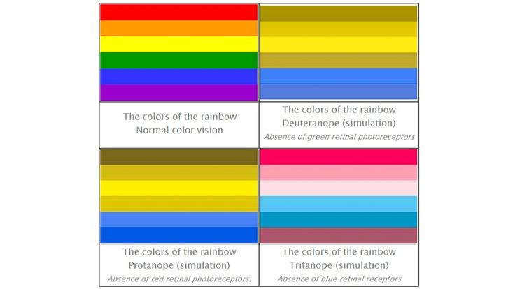 I'm in love with this article. Why design should not rely on color.