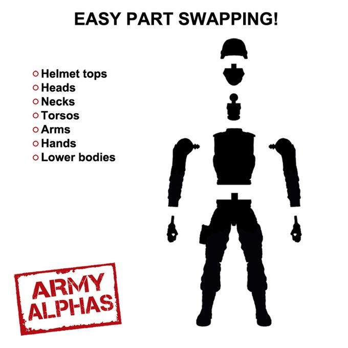 Army Alphas 1 12 6 Inch Scale Action Figure Line By Cryptid Toys