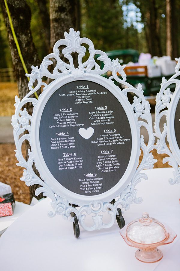 frame sign with black paper and white marker to let guests know where they are seating.  http://www.weddingchicks.com/2013/09/30/vintage-vineyard-wedding/