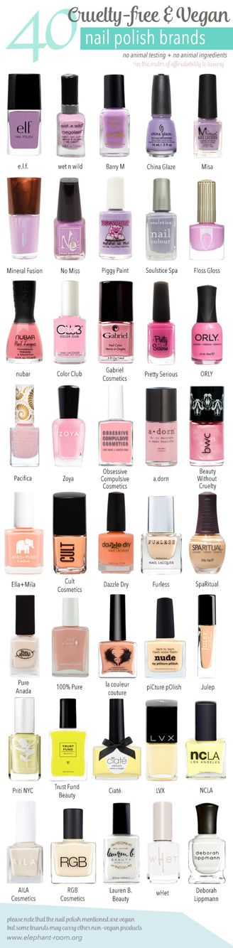 Cruelty-free/Vegan Brands (China Glaze is reviewing their animal testing policies)