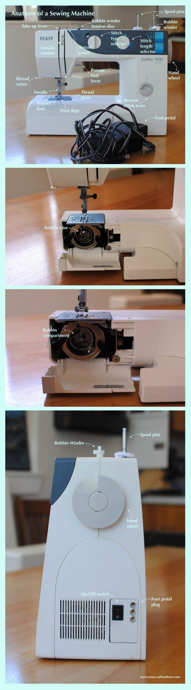 The anatomy of a sewing machine.
