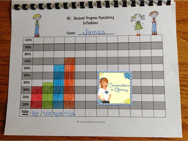 RtI Data Binder & Graphs$- Teachers can Document Student Progress and Students Can Keep Track of their Improvements!