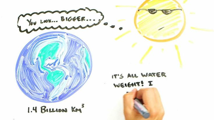 The Secret to Rising Sea Levels - Thermal Expansion (+playlist)