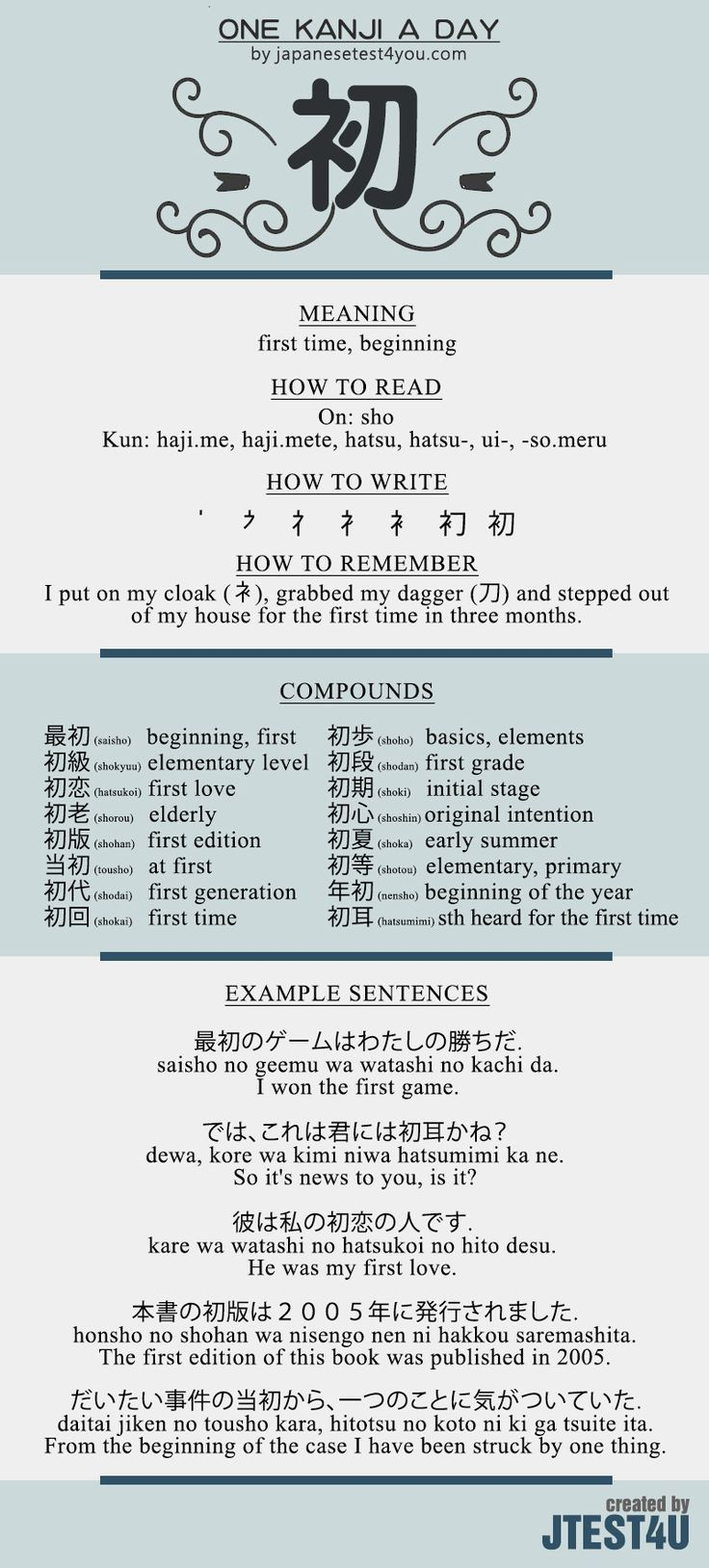 16 best Classroom images on Pinterest | English class, Classroom ...