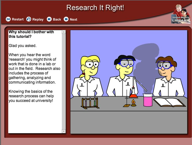 Nice Interactive Tutorials to Increase Search Savvy College students