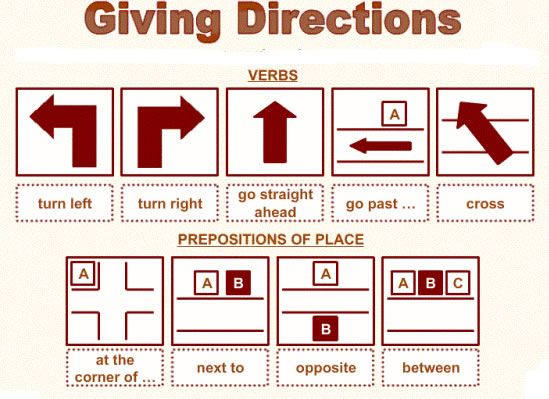 How to give directions English lesson. You will learn how to ask for and give directions Repinned by Chesapeake College Adult Ed. We offer free classes on the Eastern Shore of MD to help you earn your GED - H.S. Diploma or Learn English (ESL). www.Chesapeake.edu