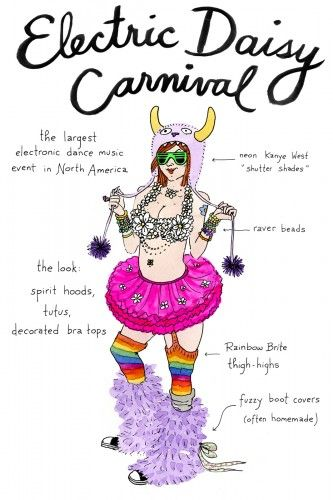 7 types of festivalgoers - in illustration form!