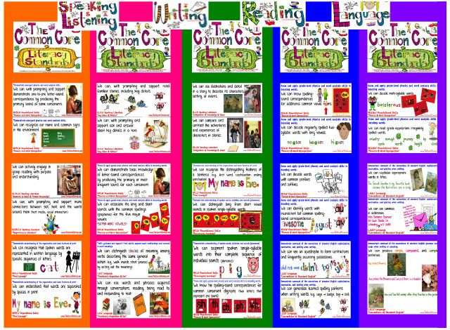 FREE!!!!  Common Core Literacy Poster Sets for Pre-K, K, 1st, 2nd & 3rd Grades!!!!