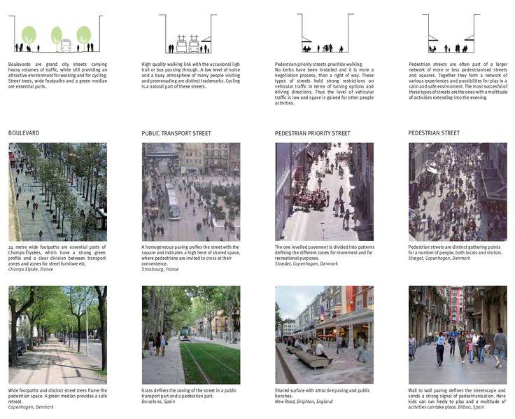 Les 357 meilleures images du tableau espaces publics sur for Les espaces publics urbains