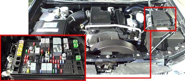 Chevrolet Trailblazer 2002 2009 Fuse Box Location Chevrolet Trailblazer Fuse Box Chevrolet