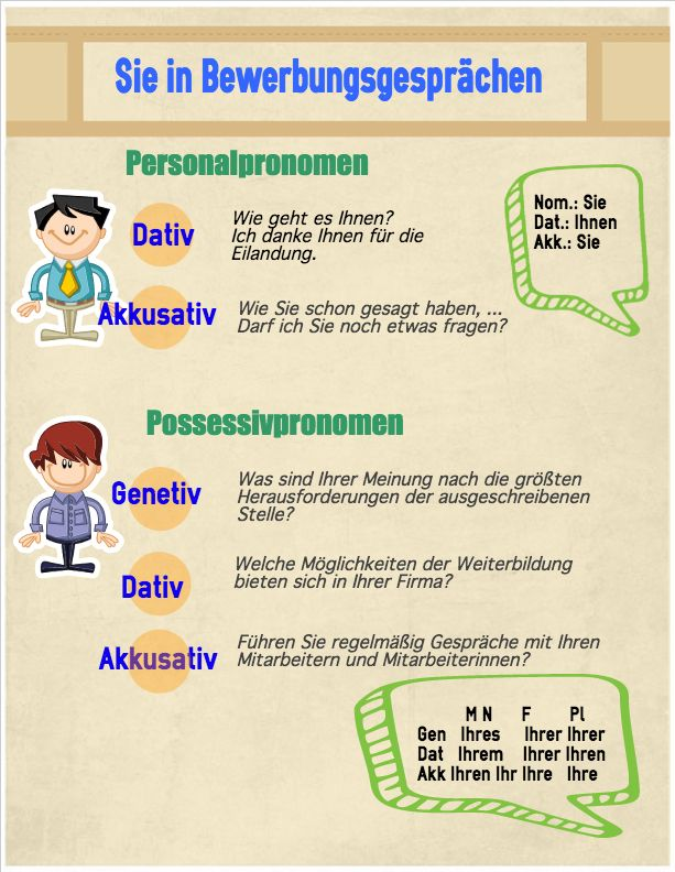 The 21 best GERMAN FOR THE JOB INTERVIEW images on Pinterest ...