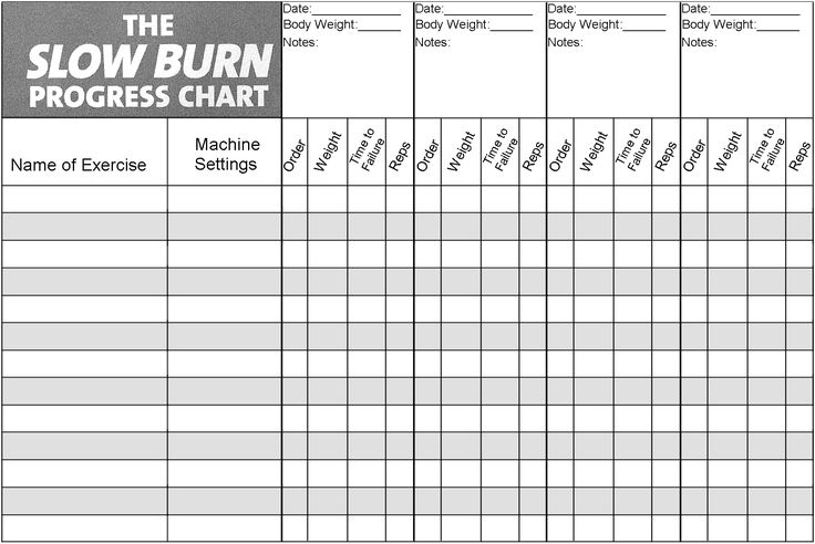 slow burn workout progress chart