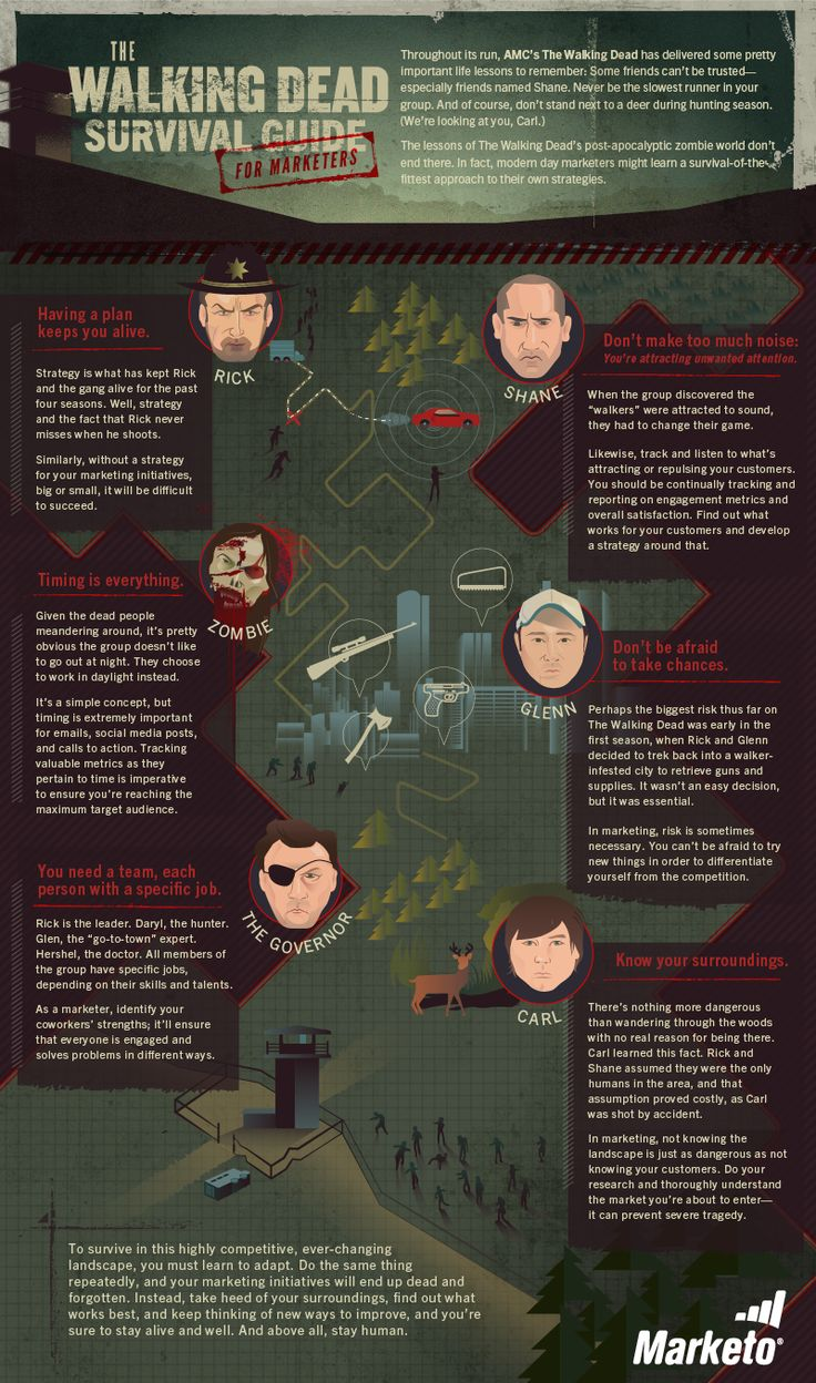 The Walking Dead Survival Guide for Marketers. #Infographic