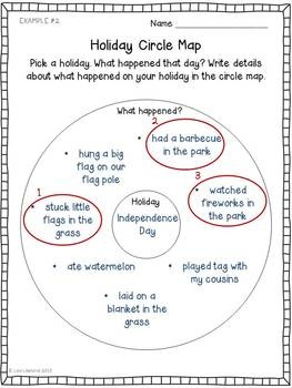 This personal narrative writing project includes everything you need to teach from the beginning to the end of the unit. Students will choose a holiday they have enjoyed and write about what happened on that special day.