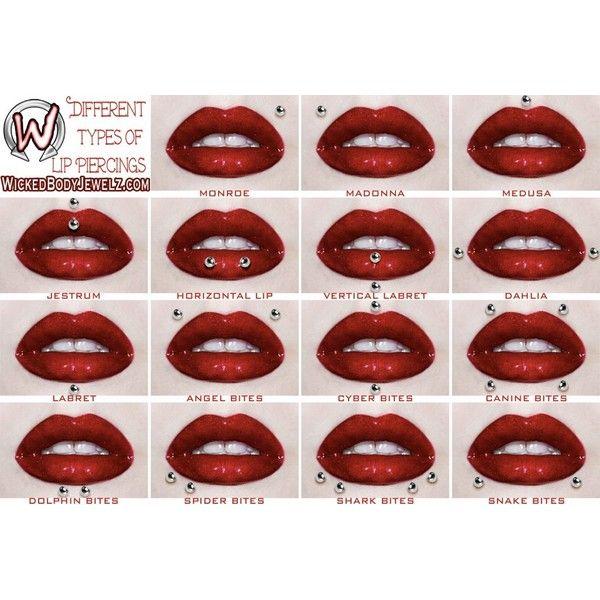 Lip Piercings Types