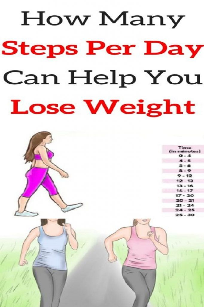 how many steps per day to help lose weight