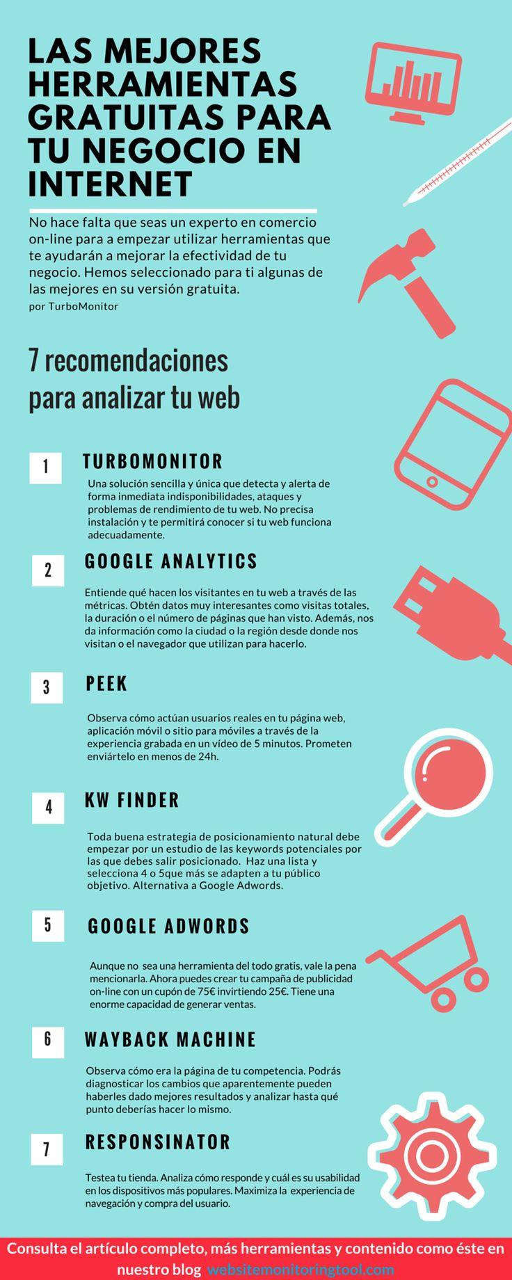 Herramientas de análisis de la web o tienda online #turbomonitor #google #analytics #peek #kwfinder #adwords #waybackmachine #responsinator