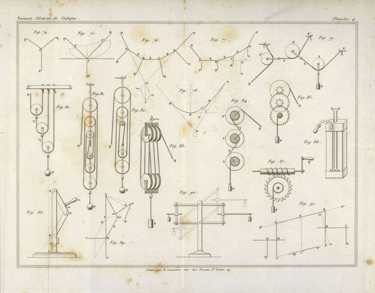 Corde, catenelle, carrucole, ruote dentate, cric, 'genou', bilancia di Roberval #macchina #illustrazione