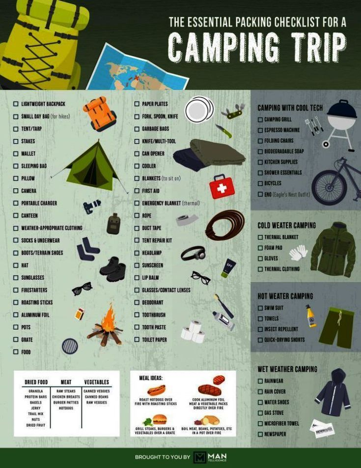 Camping In November Nj - Camping Checklist Overnight what ...
