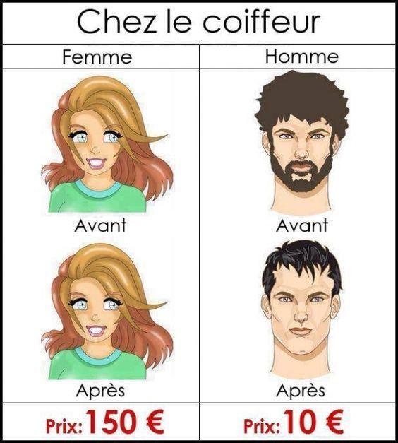 17 Best ideas about Coiffeur Homme on Pinterest | Coiffeurs pour ...