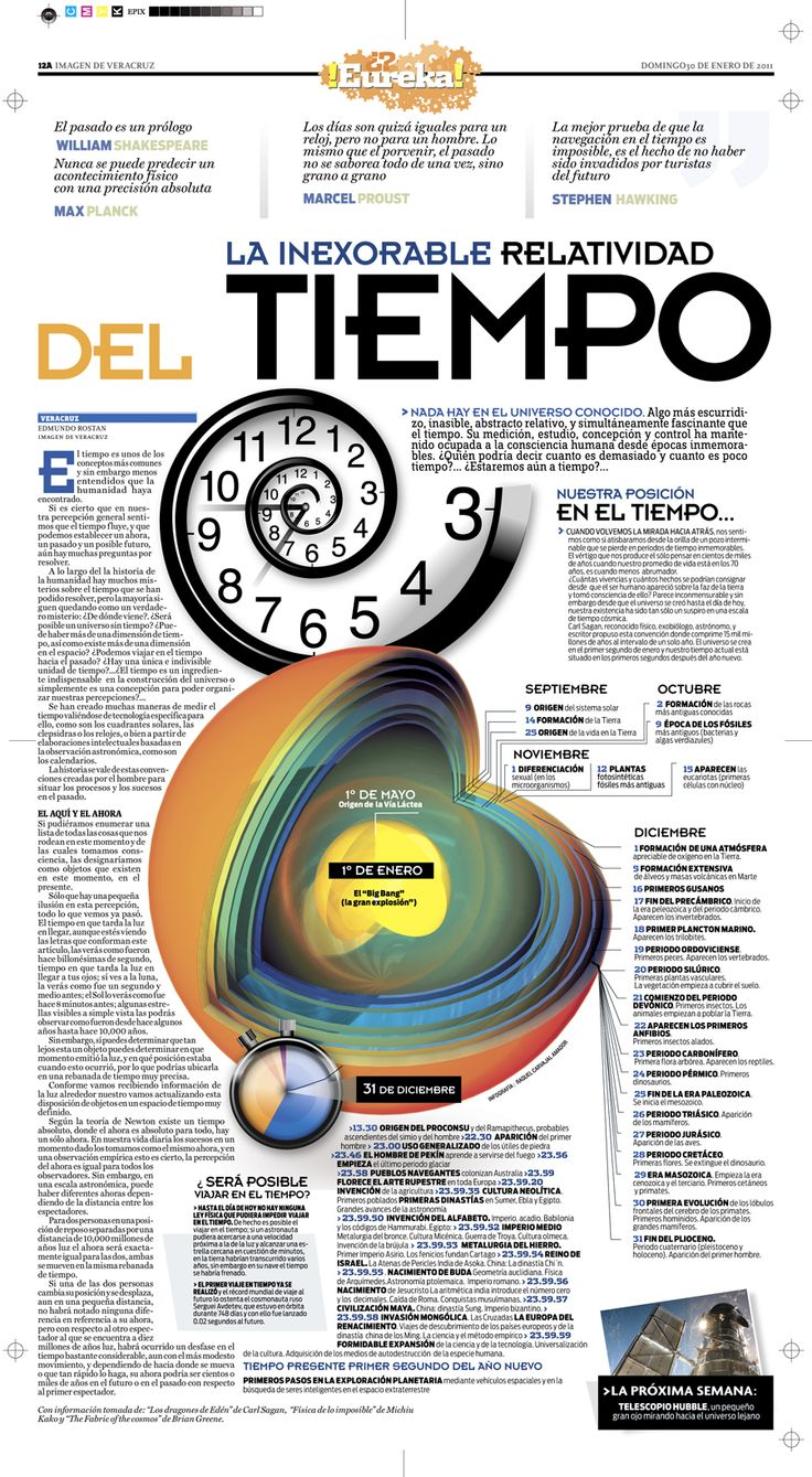 Definición de tiempo: (Del lat. tempus). 1. m. Duración de las cosas sujetas a mudanza. 2. m. Magnitud física que permite ordenar la secuencia de los sucesos, estableciendo un pasado, un presente y...