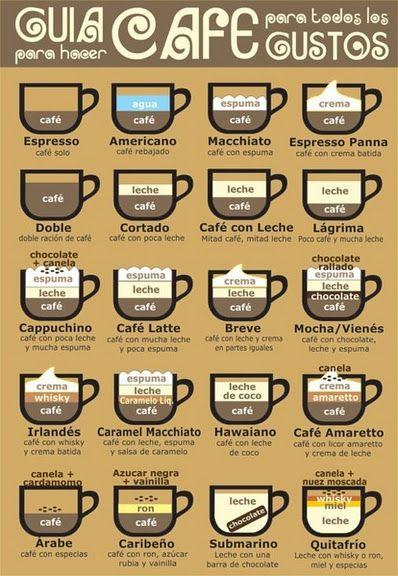 Café para todos los gustos.
