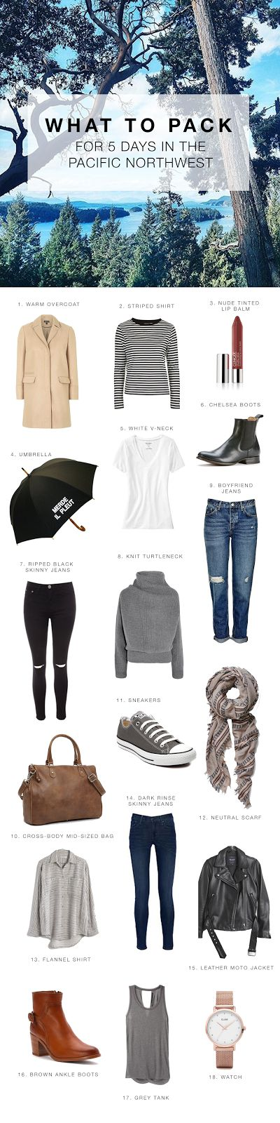 packing list for cooler/rainy weather