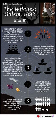 Salem witch trials and forbidden knowledge