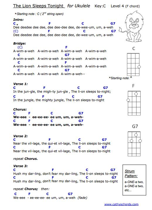 Ukulele ukulele tabs for beginners : 1000+ ideas about Ukulele Chords on Pinterest | Ukulele, Ukulele ...