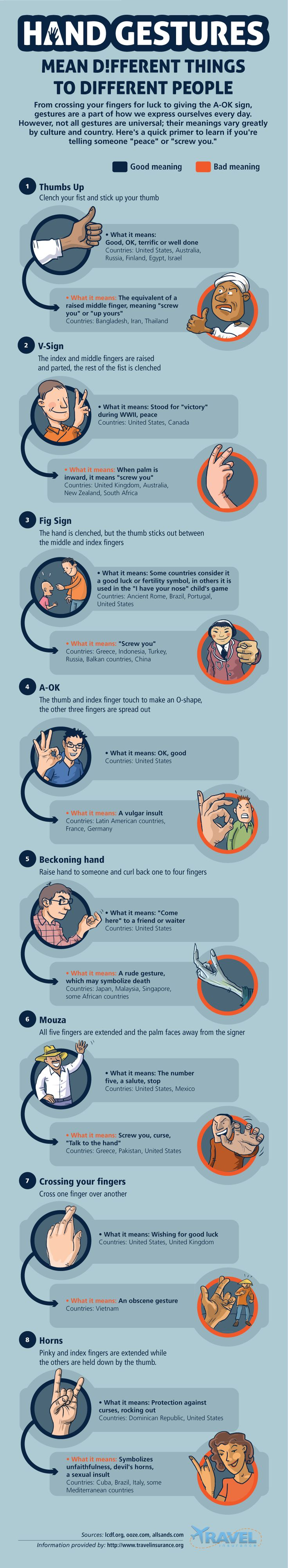 best images about esol cross cultural communication on know your hand gestures when traveling abroad infographic middot esol cross culturalcross cultural communicationwell