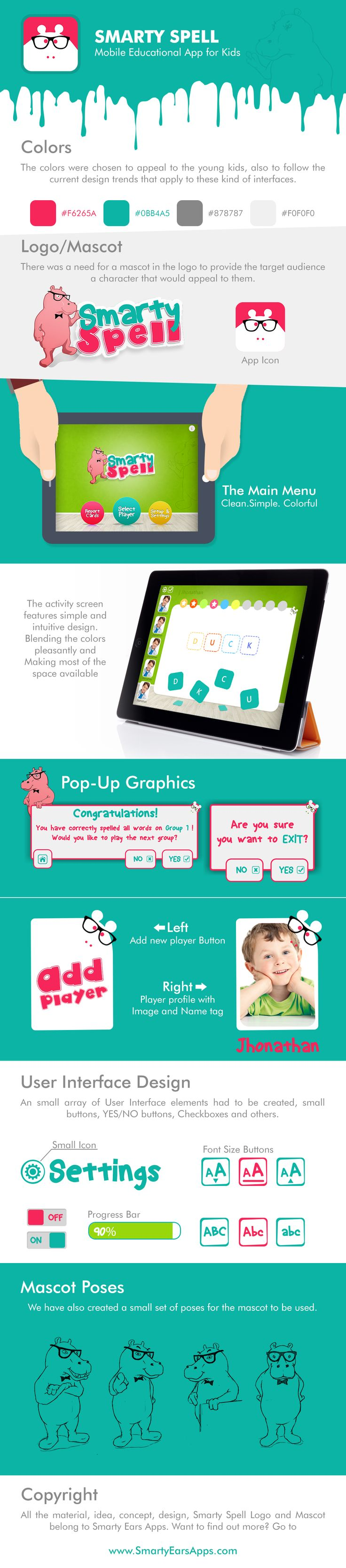83 best My Work - Graphic Design images on Pinterest | Graphics ...