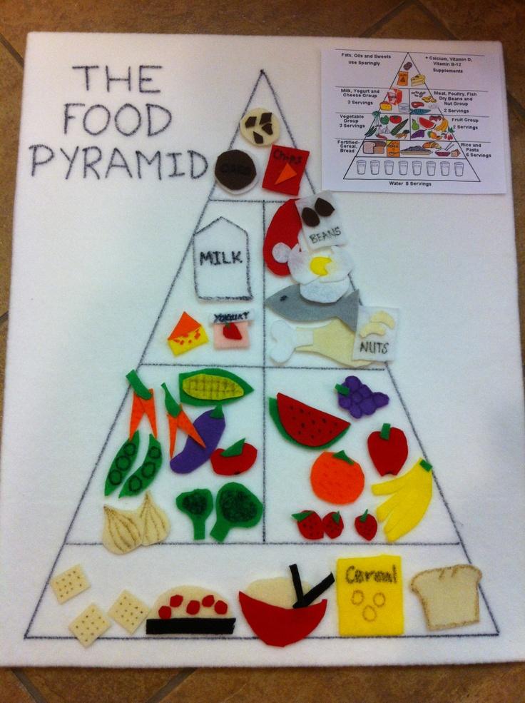 best 25 food pyramid kids ideas on pinterest food groups food group pyramid and food pyramid. Black Bedroom Furniture Sets. Home Design Ideas